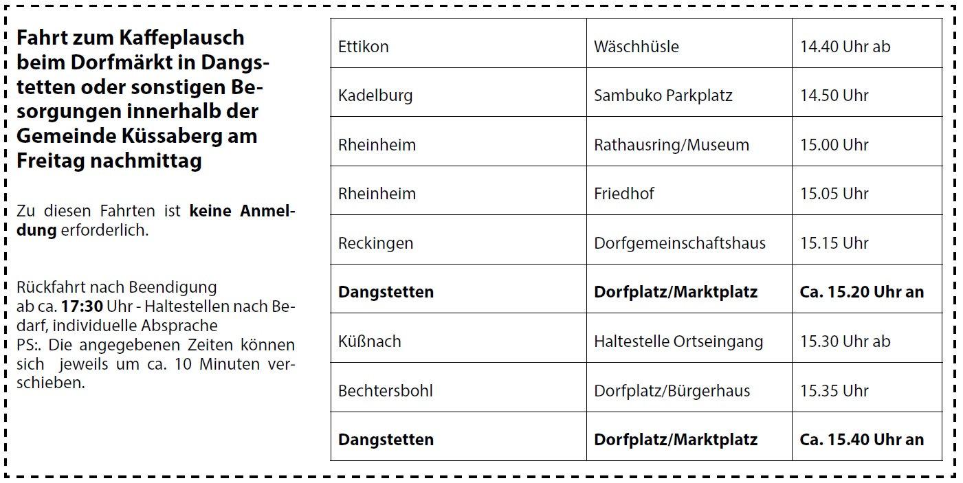 Quelle: Gemeinde und Bürgergemeinschaft Küssaberg, Birgit Ebi